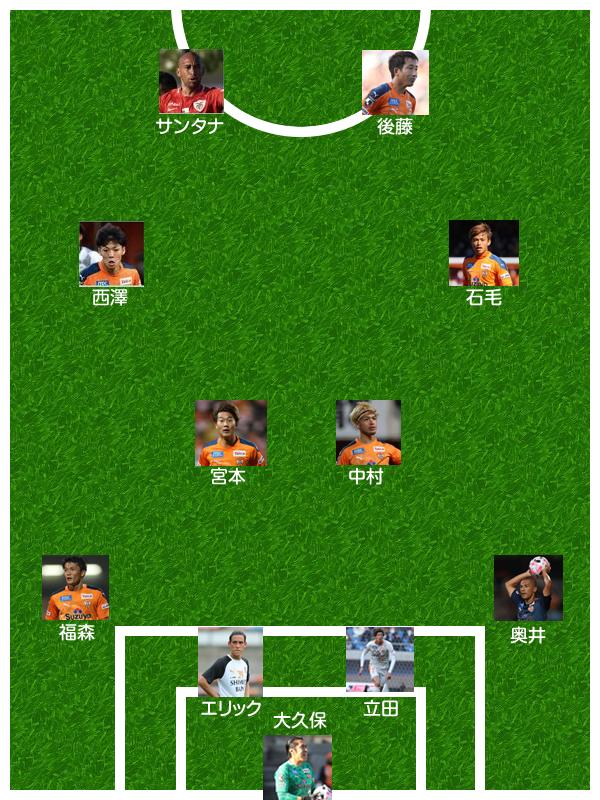 清水エスパルス vs. 松本山雅F.C. 2本目交代